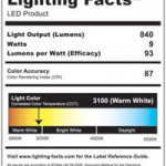 LED Manufacturers Starting to Use DOE LED Label