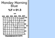 monday_morning_blue