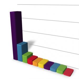Survey Chart